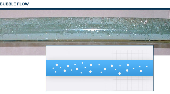 As the rainfall rate intensifies the water almost fills the whole of the pipe and any remaining air is carried out in bubbles entrained in the water flow.  sc 1 st  HydroMax Siphonic Roof Drainage & How does HydroMax Siphonic Drainage Work | Hydromax