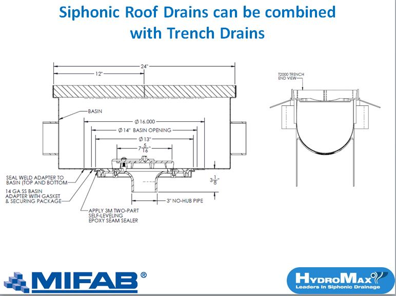 Roof drainage detail 2d details sc 1 st liveroof for Roof drainage system